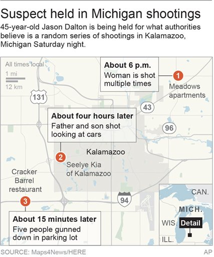 Map locates shootings in Kalamazoo, Michigan; 2c x 4 inches; 96.3 mm x 101 mm;
