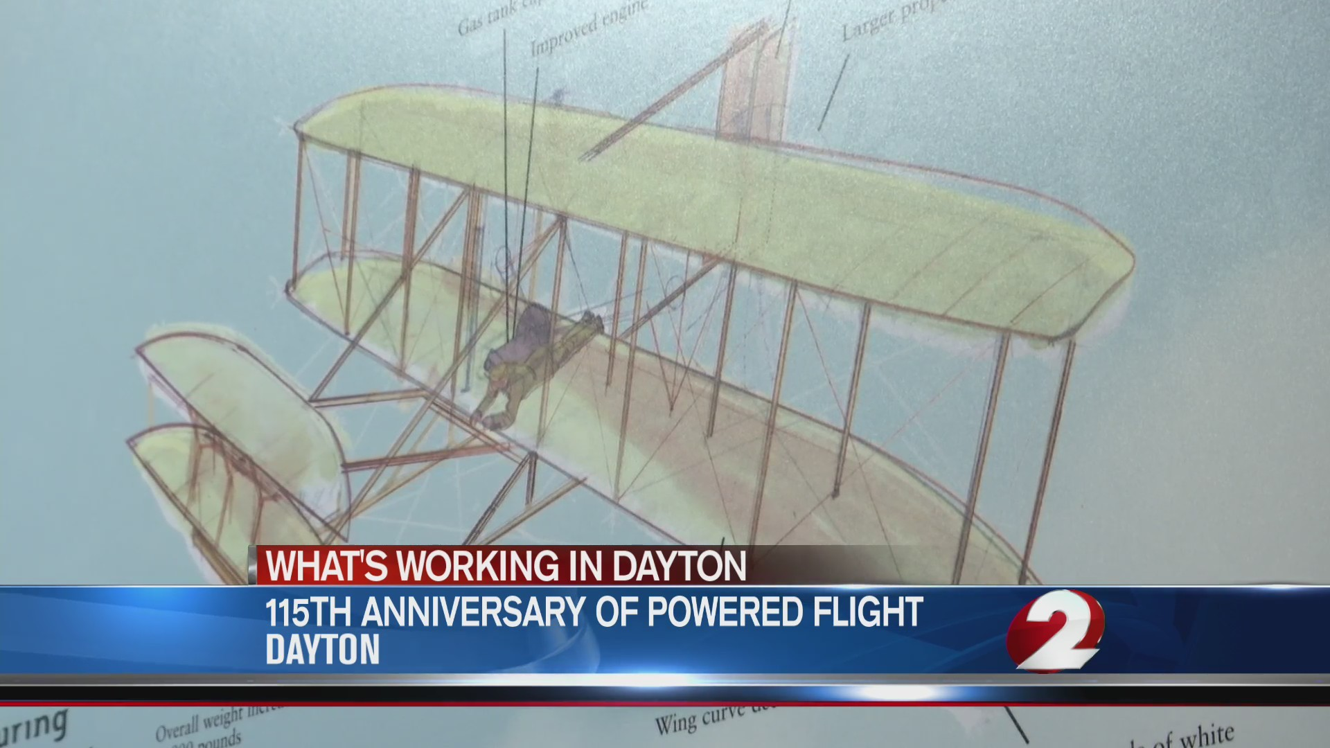 115th anniversary of powered flight