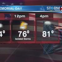 Memorial Day Forecast.