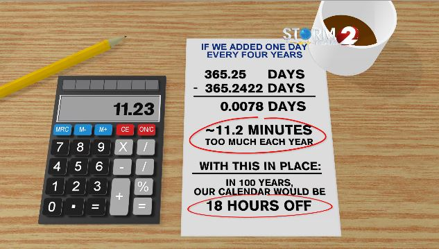 Leap Day Explained With Math Wdtn Com