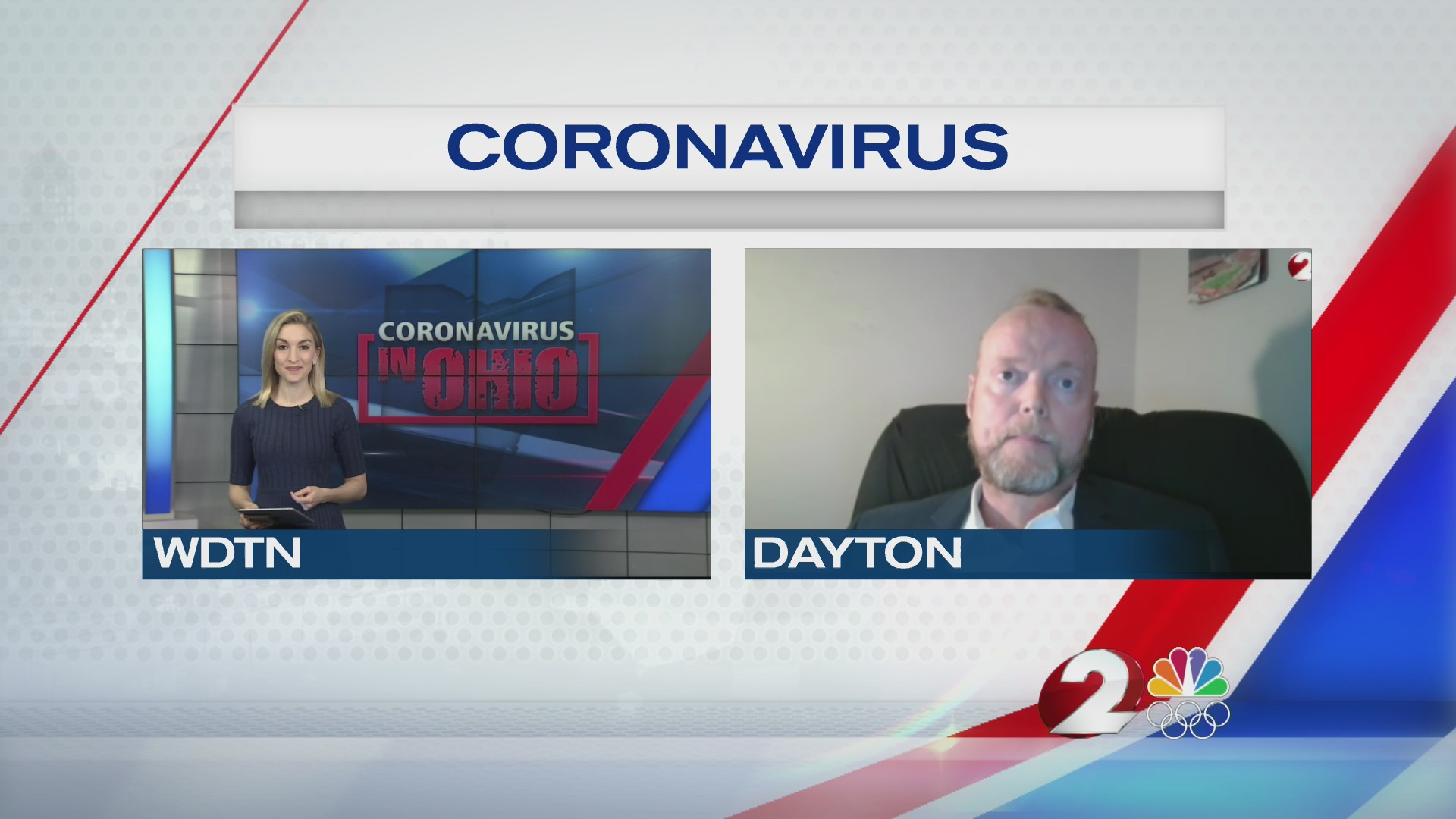 How to watch out for coronavirus-related scams