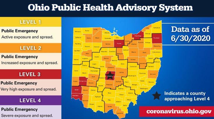 Public Health Alert System